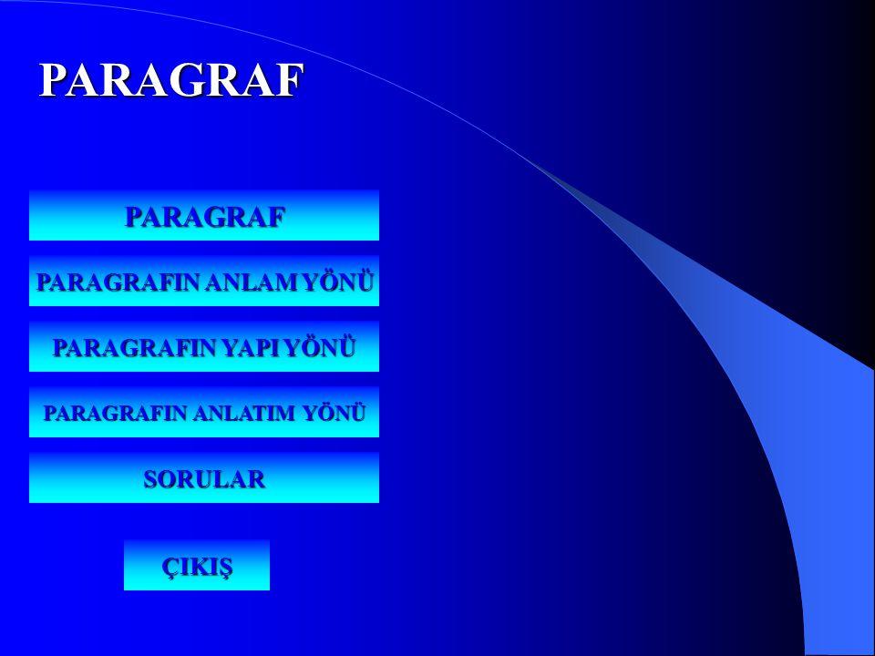 PARAGRAF OLUŞTURMA Paragrafın yapısıyla ilgili bazı sorularda da paragraf oluşturma sorulur.