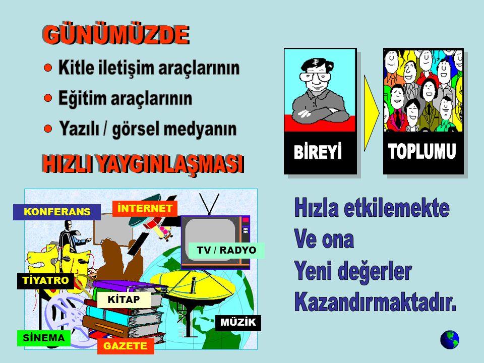 GAZETE İNTERNET TV / RADYO TİYATRO MÜZİK SİNEMA KONFERANS KİTAP