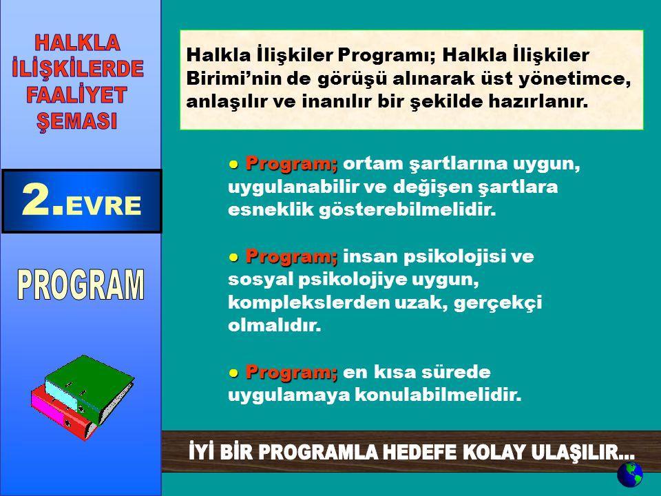 2. EVRE ● Program; ● Program; ortam şartlarına uygun, uygulanabilir ve değişen şartlara esneklik gösterebilmelidir. ● Program; ● Program; insan psikol