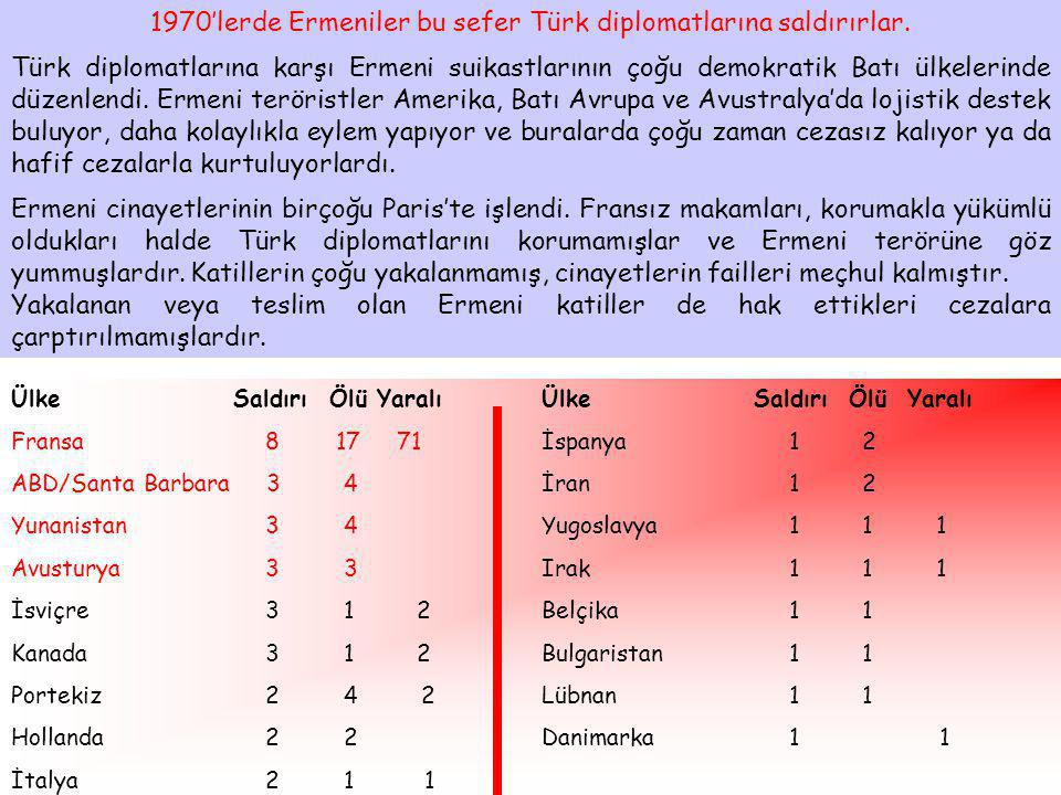 1970'lerde Ermeniler bu sefer Türk diplomatlarına saldırırlar. Türk diplomatlarına karşı Ermeni suikastlarının çoğu demokratik Batı ülkelerinde düzenl