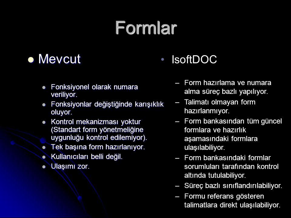 Formlar  Mevcut  Fonksiyonel olarak numara veriliyor.  Fonksiyonlar değiştiğinde karışıklık oluyor.  Kontrol mekanizması yoktur (Standart form yön