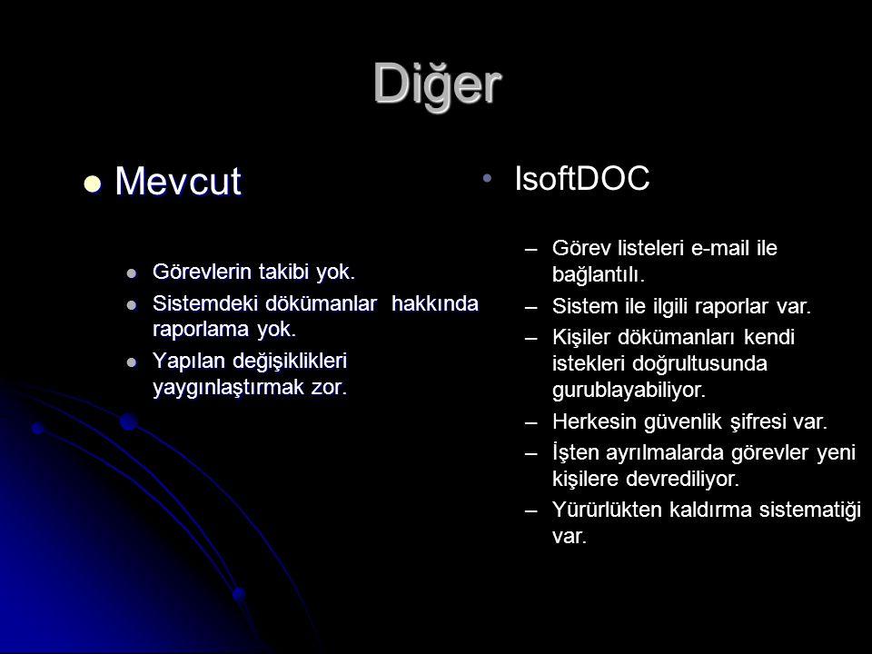 Diğer  Mevcut  Görevlerin takibi yok.  Sistemdeki dökümanlar hakkında raporlama yok.  Yapılan değişiklikleri yaygınlaştırmak zor. •IsoftDOC –Görev