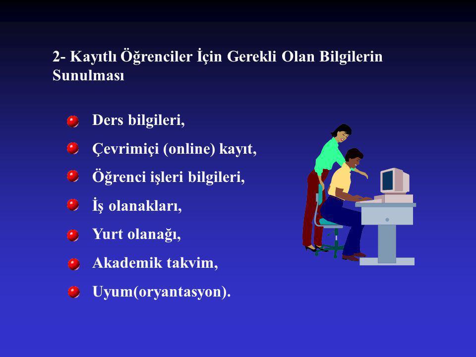 2- Kayıtlı Öğrenciler İçin Gerekli Olan Bilgilerin Sunulması Ders bilgileri, Çevrimiçi (online) kayıt, Öğrenci işleri bilgileri, İş olanakları, Yurt o