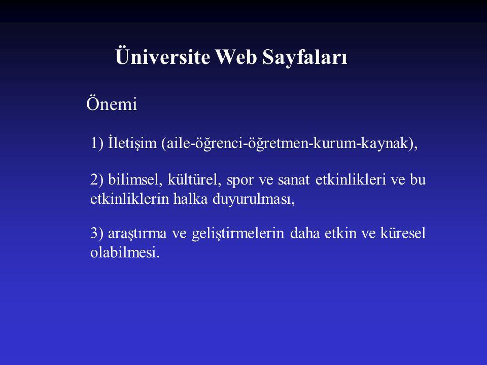 Üniversite Web Sayfaları Önemi 1) İletişim (aile-öğrenci-öğretmen-kurum-kaynak), 2) bilimsel, kültürel, spor ve sanat etkinlikleri ve bu etkinliklerin