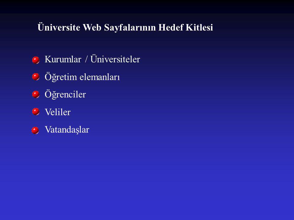 Üniversite Web Sayfalarının Hedef Kitlesi Kurumlar / Üniversiteler Öğretim elemanları Öğrenciler Veliler Vatandaşlar