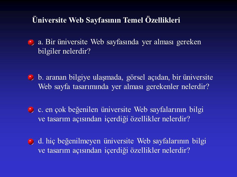 b. aranan bilgiye ulaşmada, görsel açıdan, bir üniversite Web sayfa tasarımında yer alması gerekenler nelerdir? c. en çok beğenilen üniversite Web say