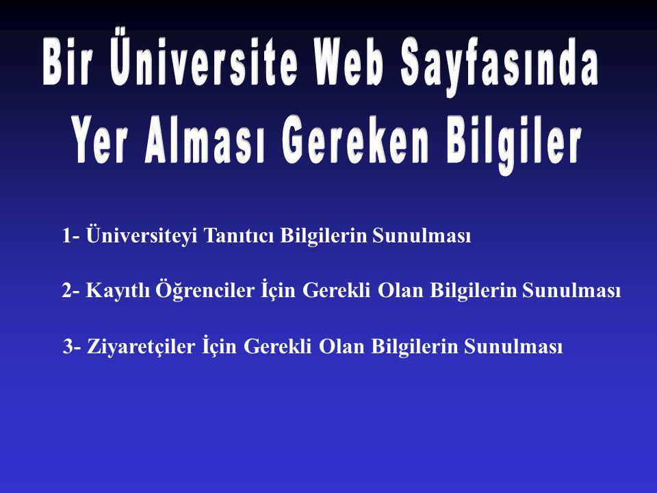 1- Üniversiteyi Tanıtıcı Bilgilerin Sunulması İletişim bilgileri, Üniversitenin bulunduğu yer hakkında bilgi, Üniversitenin birimleri hakkında bilgi, Duyurular, Kütüphane hizmetleri.