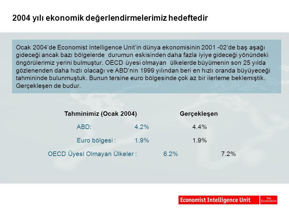 2004 yılı ekonomik değerlendirmelerimiz hedeftedir Ocak 2004'de Economist Intelligence Unit'in dünya ekonomisinin 2001 -02'de baş aşağı gideceği ancak