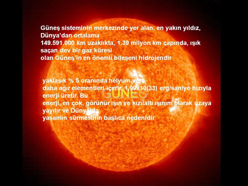 Güneş sisteminin merkezinde yer alan, en yakın yıldız, Dünya'dan ortalama 149.591.000 km uzaklıkta, 1,39 milyon km çapında, ışık saçan dev bir gaz küresi olan Güneş'in en önemli bileşeni hidrojendir yaklaşık % 5 oranında helyum ve daha ağır elementleri içerir.