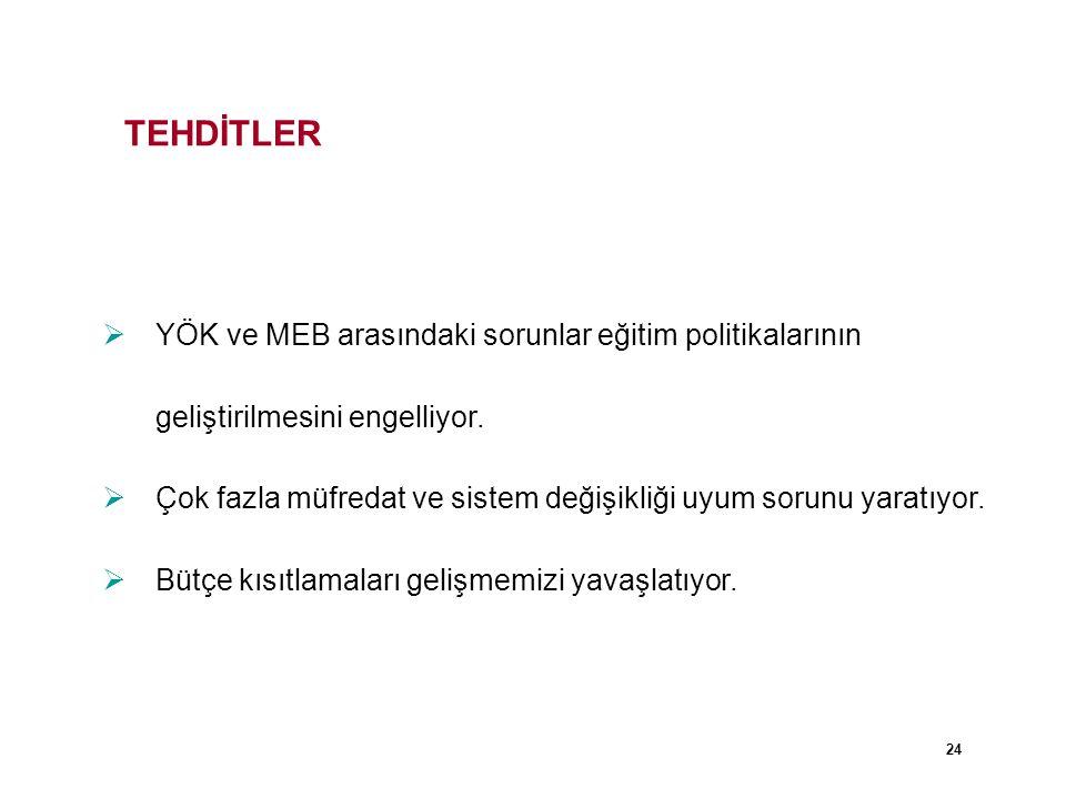 3.2 Programımızın Vizyonu, Türkiye Cumhuriyetinin gelişimine katkı sağlayacak Atatürk ilkelerine ve çağdaş değerlere sahip muhasebeciler yetiştirmek.