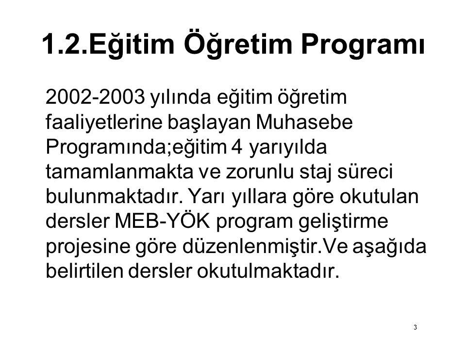 MUHASEBE PROGRAMI HAFTALIK DERS DAĞILIM ÇİZELGESİ 1.