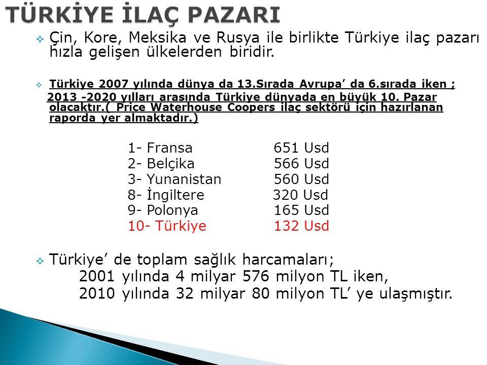 TÜRKİYE İLAÇ PAZARI  Çin, Kore, Meksika ve Rusya ile birlikte Türkiye ilaç pazarı hızla gelişen ülkelerden biridir.  Türkiye 2007 yılında dünya da 1