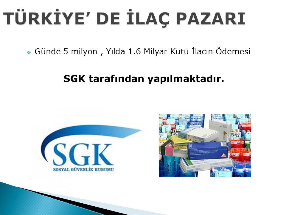 TÜRKİYE' DE İLAÇ PAZARI  Günde 5 milyon, Yılda 1.6 Milyar Kutu İlacın Ödemesi SGK tarafından yapılmaktadır.
