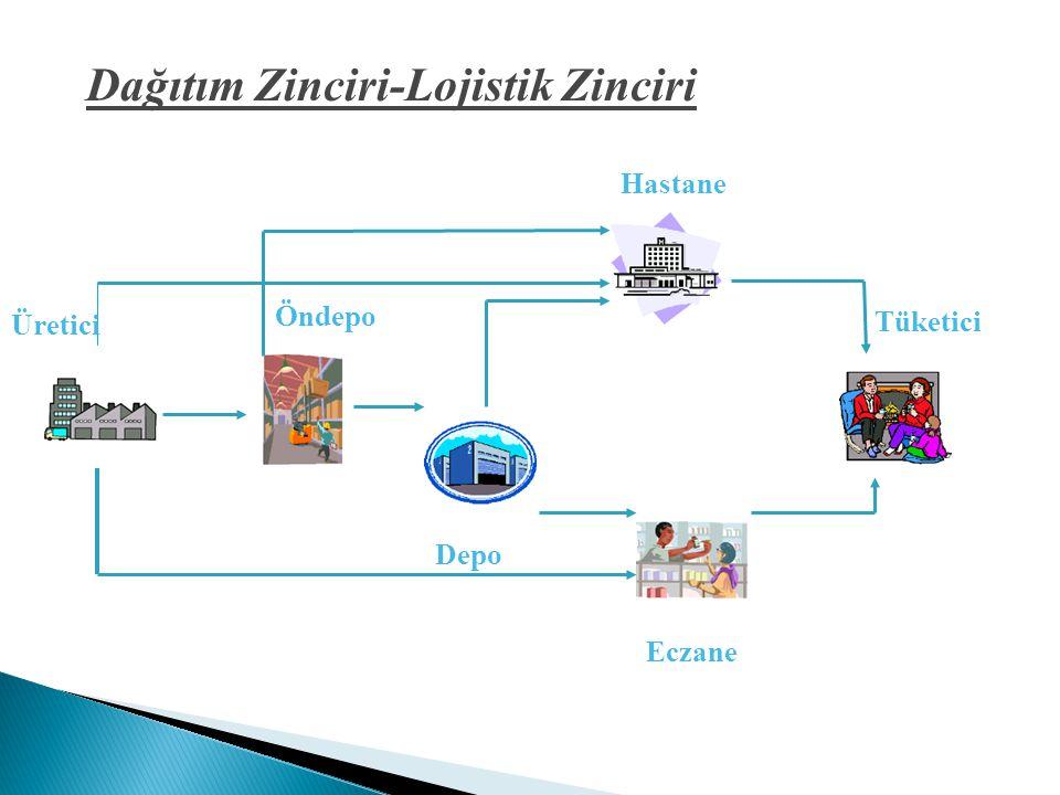Hastane Tüketici Eczane Depo Öndepo Üretici Dağıtım Zinciri-Lojistik Zinciri