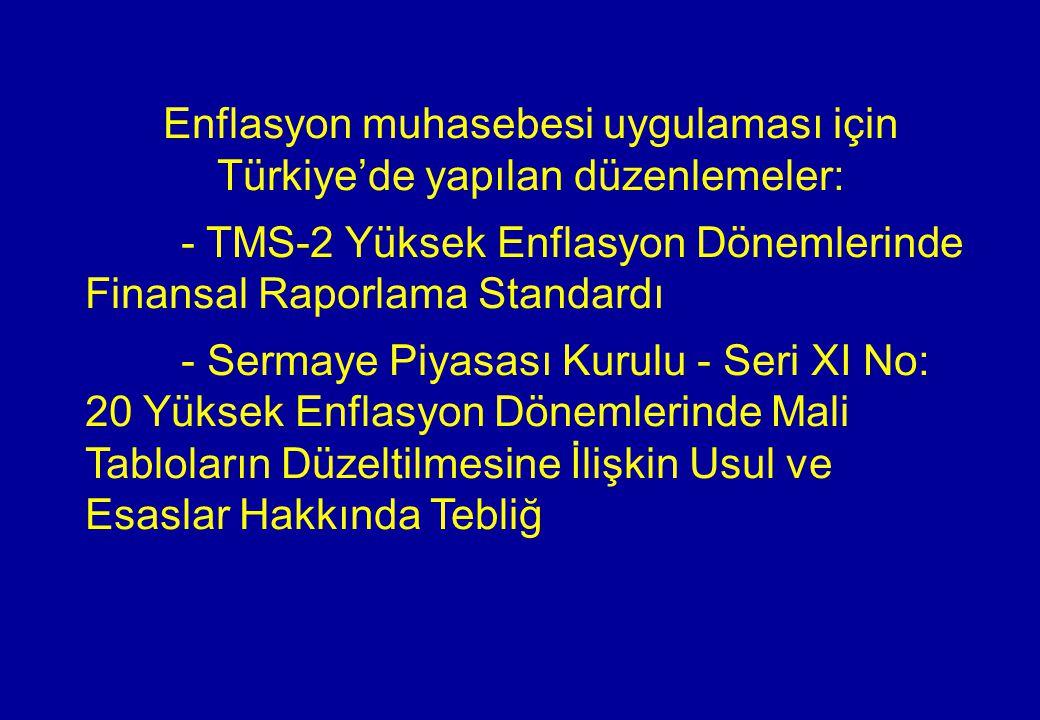 Enflasyon muhasebesi uygulaması için Türkiye'de yapılan düzenlemeler: - TMS-2 Yüksek Enflasyon Dönemlerinde Finansal Raporlama Standardı - Sermaye Piy
