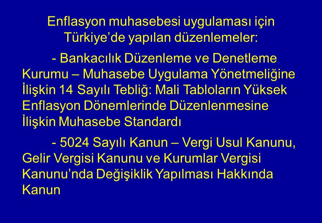 Enflasyon muhasebesi uygulaması için Türkiye'de yapılan düzenlemeler: - Bankacılık Düzenleme ve Denetleme Kurumu – Muhasebe Uygulama Yönetmeliğine İli