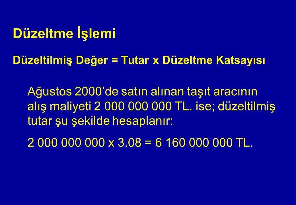 Düzeltme İşlemi Düzeltilmiş Değer = Tutar x Düzeltme Katsayısı Ağustos 2000'de satın alınan taşıt aracının alış maliyeti 2 000 000 000 TL. ise; düzelt