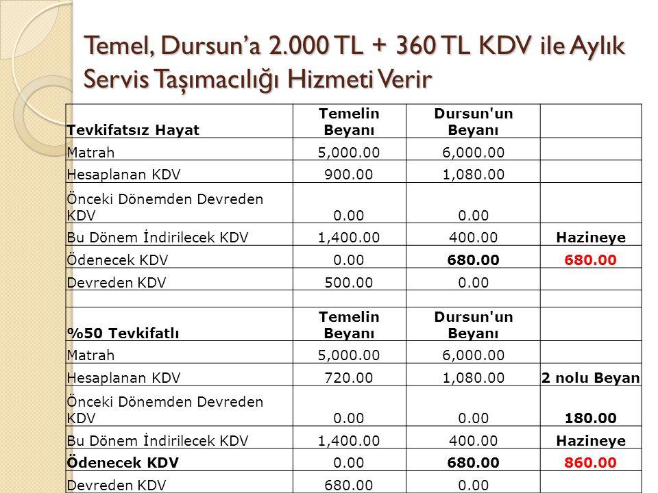 Temel, Dursun'a 2.000 TL + 360 TL KDV ile Aylık Servis Taşımacılı ğ ı Hizmeti Verir Tevkifatsız HayatTemelin BeyanıDursun'un Beyanı Matrah5,000.006,00