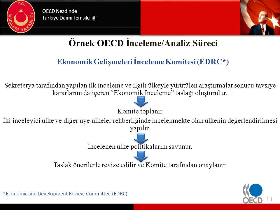 Örnek OECD İnceleme/Analiz Süreci Ekonomik Gelişmeleri İnceleme Komitesi (EDRC*) Sekreterya tarafından yapılan ilk inceleme ve ilgili ülkeyle yürütüle