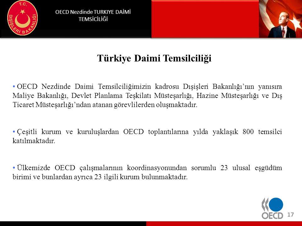 Türkiye Daimi Temsilciliği OECD Nezdinde TURKIYE DAİMİ TEMSİCİLİĞİ 17 • OECD Nezdinde Daimi Temsilciliğimizin kadrosu Dışişleri Bakanlığı'nın yanısıra
