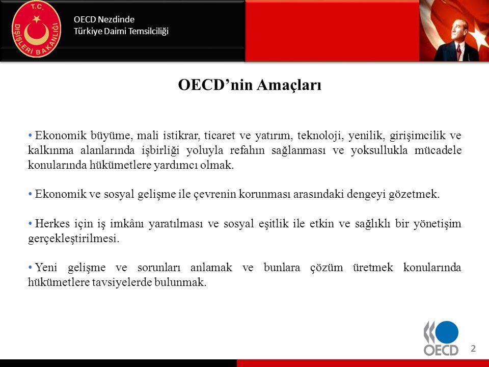 OECD'nin Amaçları OECD Nezdinde Türkiye Daimi Temsilciliği • Ekonomik büyüme, mali istikrar, ticaret ve yatırım, teknoloji, yenilik, girişimcilik ve k