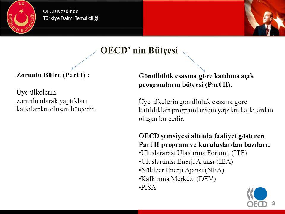 Türkiye'nin Amaç ve Öncelikleri OECD Nezdinde Türkiye Daimi Temsilciliği Genişleme ve Derinleştirilmiş İşbirliği Uluslararası norm ve kuralları güçlendirmek Enerji güvenliğini sağlamak Ticaret ve yatırımlarda açık pazarın getirilerini arttırmak İstihdam, göç, sosyal sorumluluk ve eğitim konularında etkin olunmasını sağlamak Bilim ve Teknoloji alanındaki gelişmeleri takip etmek 19