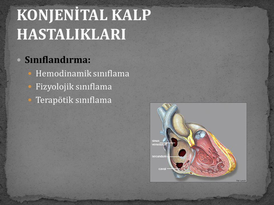  Sınıflandırma:  Hemodinamik sınıflama  Fizyolojik sınıflama  Terapötik sınıflama KONJENİTAL KALP HASTALIKLARI