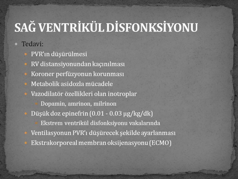  Tedavi:  PVR'ın düşürülmesi  RV distansiyonundan kaçınılması  Koroner perfüzyonun korunması  Metabolik asidozla mücadele  Vazodilatör özellikle