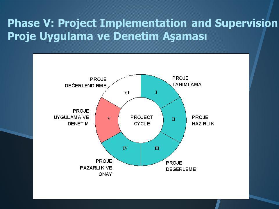 Phase V: Project Implementation and Supervision Proje Uygulama ve Denetim Aşaması