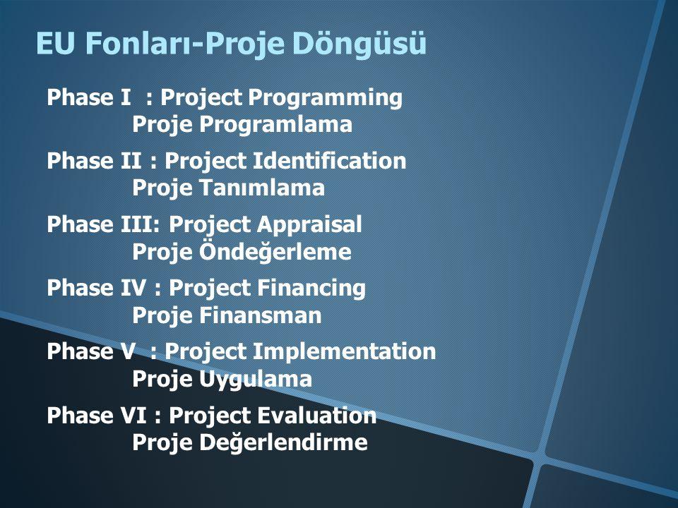 EU Fonları-Proje Döngüsü Phase I : Project Programming Proje Programlama Phase II : Project Identification Proje Tanımlama Phase III: Project Appraisa