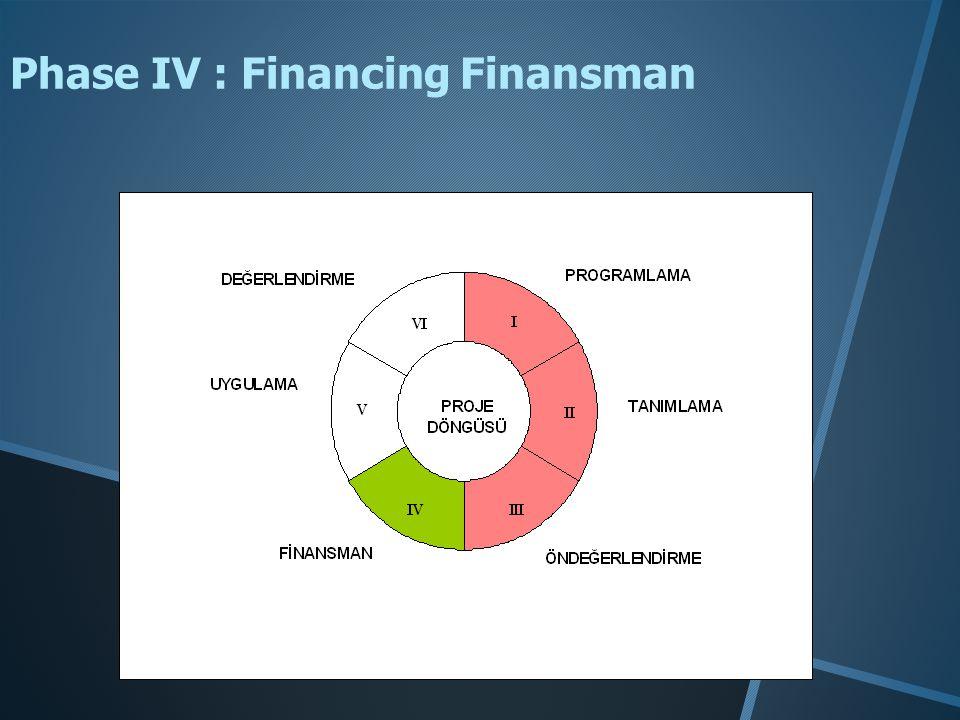 Phase IV : Financing Finansman