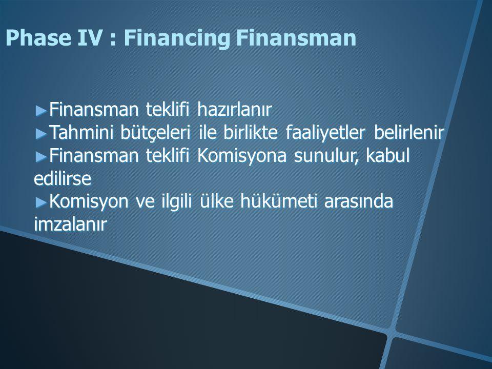 ► Finansman teklifi hazırlanır ► Tahmini bütçeleri ile birlikte faaliyetler belirlenir ► Finansman teklifi Komisyona sunulur, kabul edilirse ► Komisyon ve ilgili ülke hükümeti arasında imzalanır