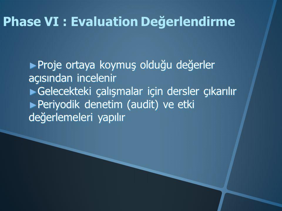 ► Proje ortaya koymuş olduğu değerler açısından incelenir ► Gelecekteki çalışmalar için dersler çıkarılır ► Periyodik denetim (audit) ve etki değerlemeleri yapılır