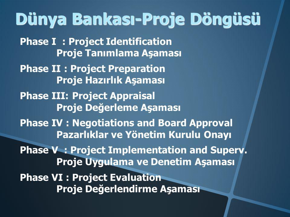 Phase I : Project Identification Proje Tanımlama Aşaması Phase II : Project Preparation Proje Hazırlık Aşaması Phase III: Project Appraisal Proje Değerleme Aşaması Phase IV : Negotiations and Board Approval Pazarlıklar ve Yönetim Kurulu Onayı Phase V : Project Implementation and Superv.