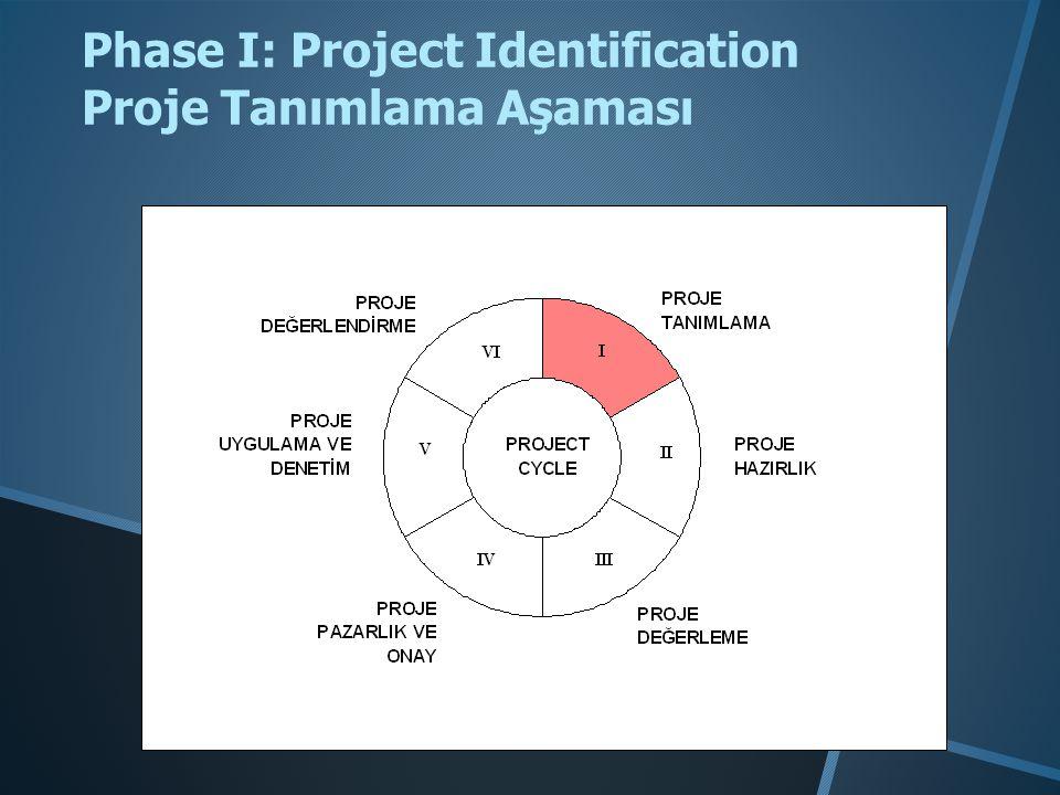 Phase V : Implementation Uygulama