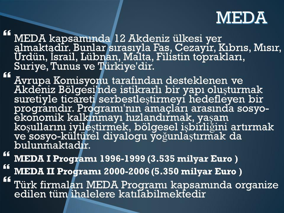 MEDA   MEDA kapsamında 12 Akdeniz ülkesi yer almaktadır. Bunlar sırasıyla Fas, Cezayir, Kıbrıs, Mısır, Ürdün, İ srail, Lübnan, Malta, Filistin topra