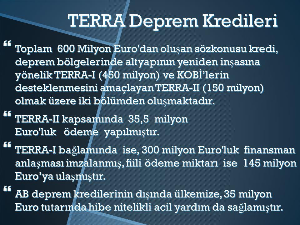 TERRA Deprem Kredileri  Toplam 600 Milyon Euro dan olu ş an sözkonusu kredi, deprem bölgelerinde altyapının yeniden in ş asına yönelik TERRA-I (450 milyon) ve KOB İ 'lerin desteklenmesini amaçlayan TERRA-II (150 milyon) olmak üzere iki bölümden olu ş maktadır.