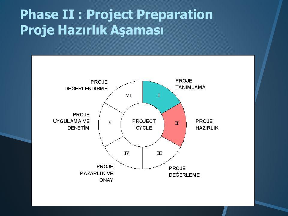 ► Bankanın Task Manager'ı PID (Project Information Document) hazırlar.
