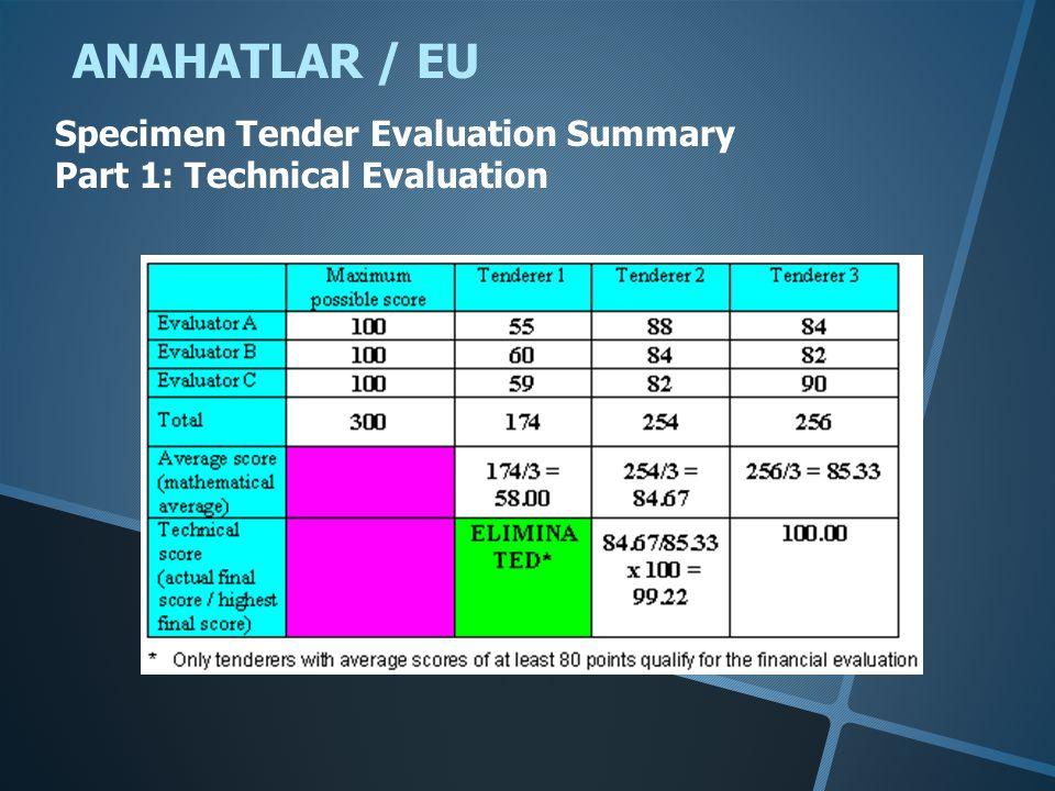ANAHATLAR / EU Specimen Tender Evaluation Summary Part 1: Technical Evaluation