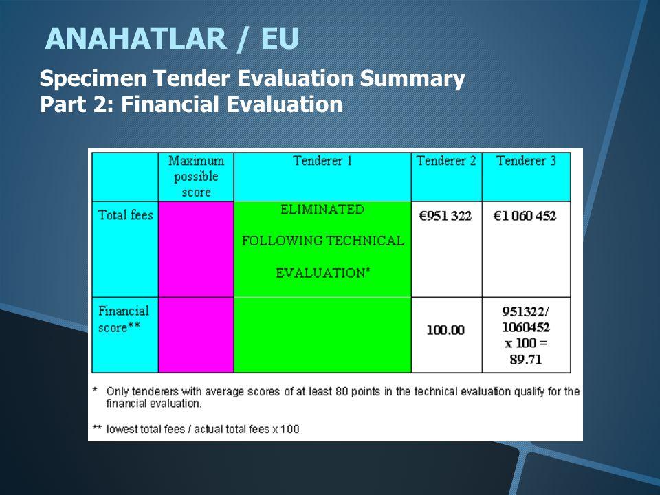 ANAHATLAR / EU Specimen Tender Evaluation Summary Part 2: Financial Evaluation