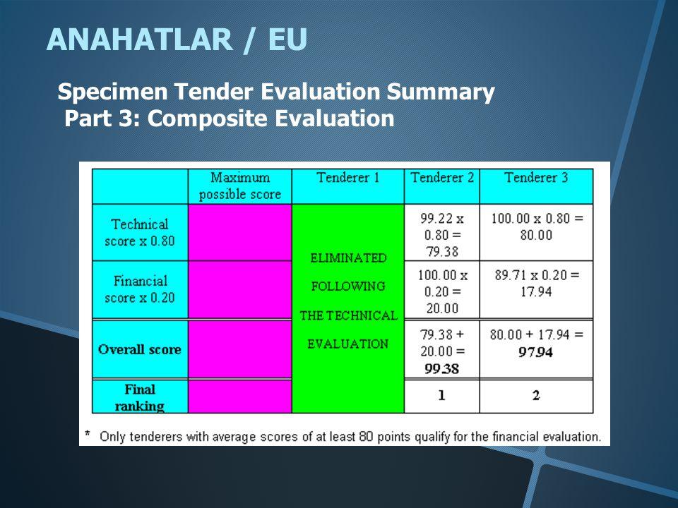 ANAHATLAR / EU Specimen Tender Evaluation Summary Part 3: Composite Evaluation