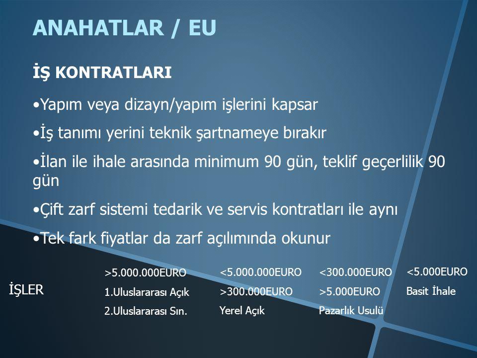 ANAHATLAR / EU İŞ KONTRATLARI İŞLER >5.000.000EURO 1.Uluslararası Açık 2.Uluslararası Sın. <5.000.000EURO >300.000EURO Yerel Açık <300.000EURO >5.000E