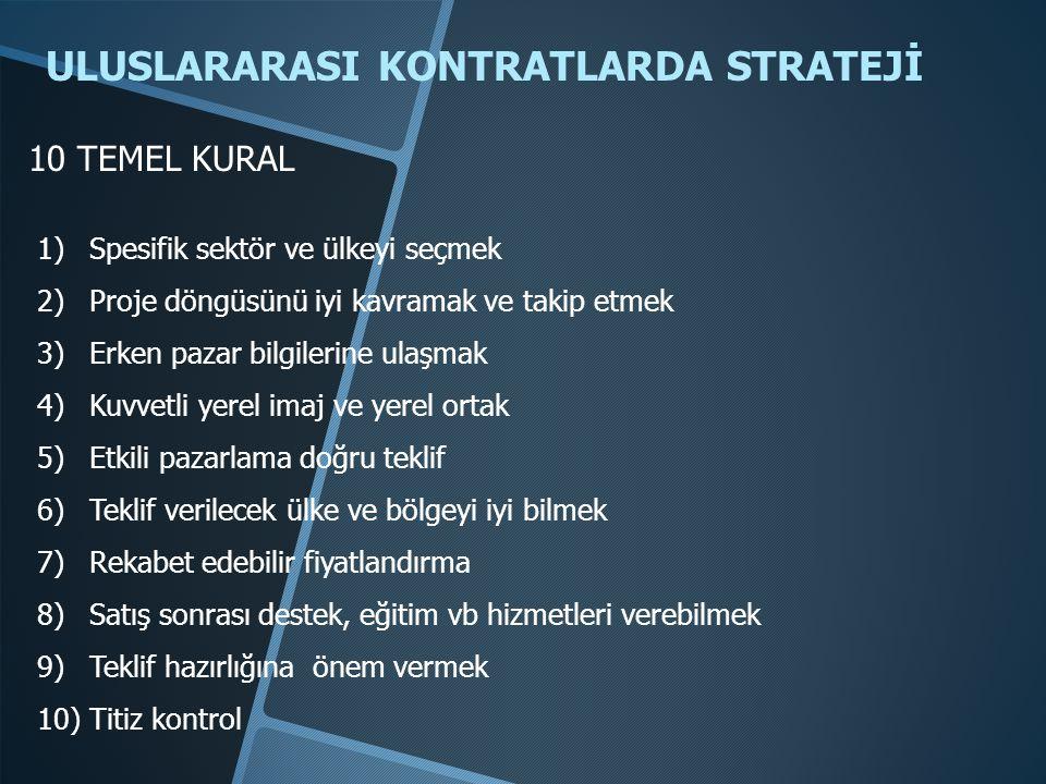 ULUSLARARASI KONTRATLARDA STRATEJİ 1)Spesifik sektör ve ülkeyi seçmek 2)Proje döngüsünü iyi kavramak ve takip etmek 3)Erken pazar bilgilerine ulaşmak 4)Kuvvetli yerel imaj ve yerel ortak 5)Etkili pazarlama doğru teklif 6)Teklif verilecek ülke ve bölgeyi iyi bilmek 7)Rekabet edebilir fiyatlandırma 8)Satış sonrası destek, eğitim vb hizmetleri verebilmek 9)Teklif hazırlığına önem vermek 10)Titiz kontrol 10 TEMEL KURAL