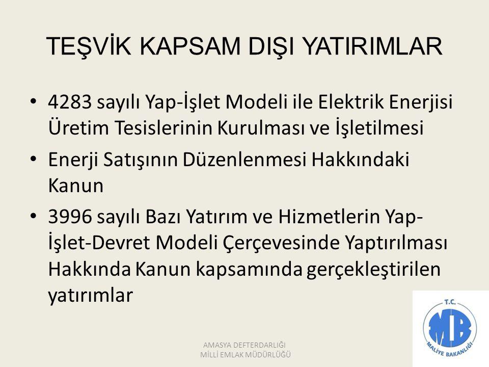 TEŞVİK KAPSAM DIŞI YATIRIMLAR • 4283 sayılı Yap-İşlet Modeli ile Elektrik Enerjisi Üretim Tesislerinin Kurulması ve İşletilmesi • Enerji Satışının Düz