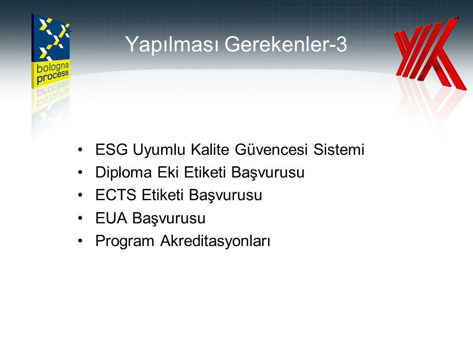 Yapılması Gerekenler-3 •ESG Uyumlu Kalite Güvencesi Sistemi •Diploma Eki Etiketi Başvurusu •ECTS Etiketi Başvurusu •EUA Başvurusu •Program Akreditasyonları