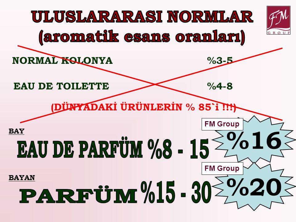 (DÜNYADAKİ ÜRÜNLERİN % 85`i !!!) NORMAL KOLONYA%3-5 %4-8 BAY BAYAN EAU DE TOILETTE %16 %20 FM Group