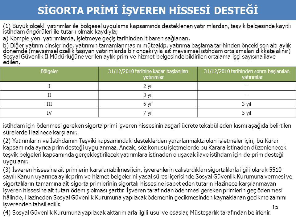 15 SİGORTA PRİMİ İŞVEREN HİSSESİ DESTEĞİ (1) Büyük ölçekli yatırımlar ile bölgesel uygulama kapsamında desteklenen yatırımlardan, teşvik belgesinde ka