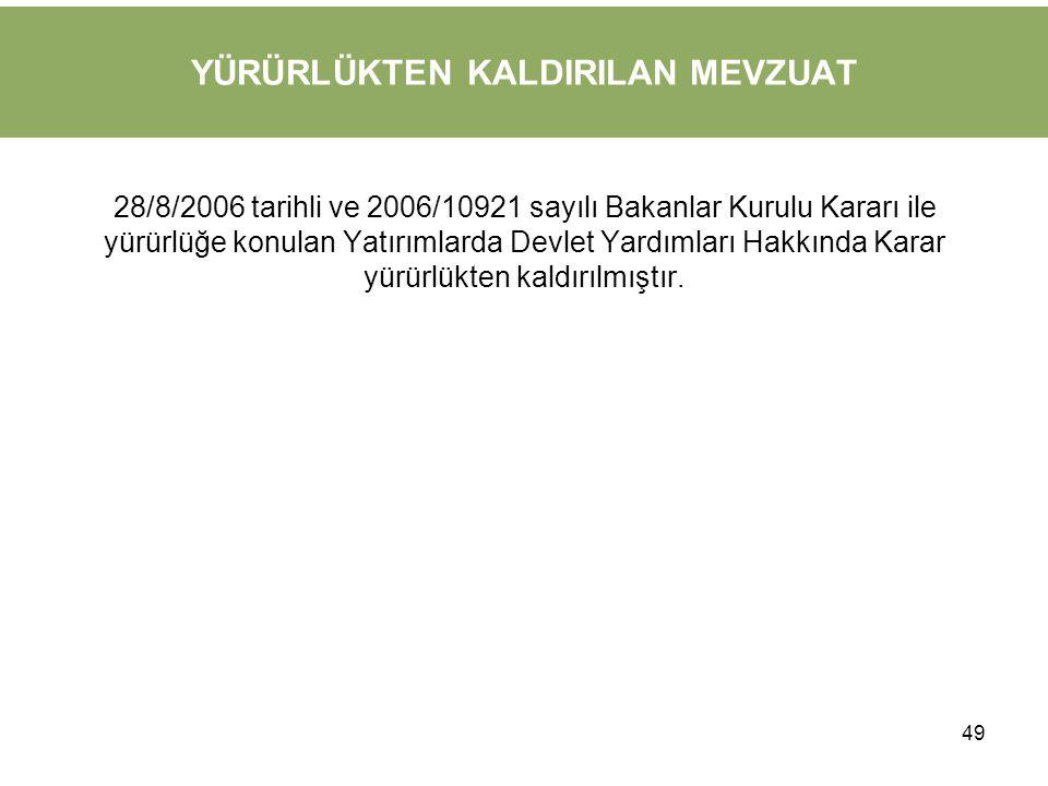 49 YÜRÜRLÜKTEN KALDIRILAN MEVZUAT 28/8/2006 tarihli ve 2006/10921 sayılı Bakanlar Kurulu Kararı ile yürürlüğe konulan Yatırımlarda Devlet Yardımları H