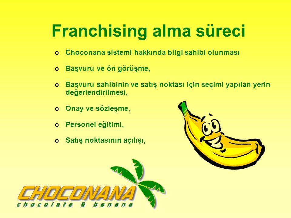 Franchising alma süreci Choconana sistemi hakkında bilgi sahibi olunması Başvuru ve ön görüşme, Başvuru sahibinin ve satış noktası için seçimi yapılan
