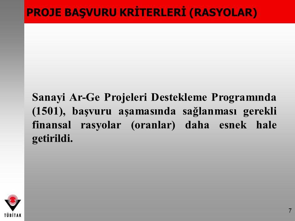 8 PROJE BAŞVURU KRİTERLERİ (RASYOLAR) Proje başvurusunun PRODİS uygulaması üzerinden TÜBİTAK'a gönderildiği tarihteki (başvuru tarihindeki) projenin AGY100 Dönemsel ve Toplam Tahmini Maliyet Formu'nda (M030) belirtilen toplam proje bütçesinin ortalama yıllık tutarının aşağıdaki şartlardan birisini sağlaması gerekir: a)kuruluşun ön kayıt tarihinin bulunduğu yıldan bir önceki hesap dönemindeki ya da ön kayıt tarihinden önceki en son ara hesap dönemindeki net satışları tutarının iki katını geçmemesi, b)son üç yılın net satışları ortalamasının iki katını geçmemesi,